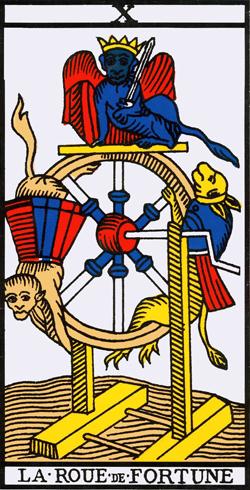 Tarot, la Roue de la Fortune