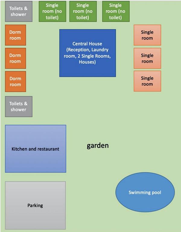 Plan général de l'Auberge de Jeunesse